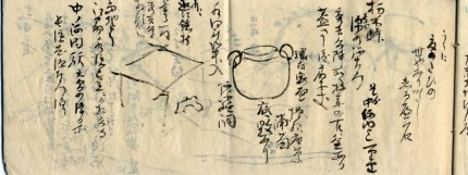 上京日記の釜の絵図